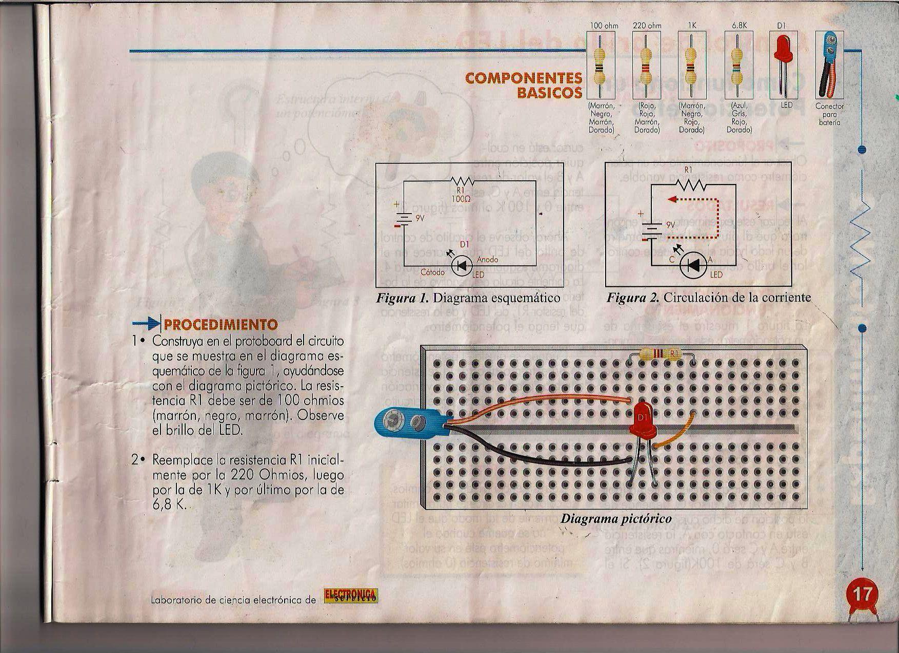 ELECTRICO - Página web de soporteinformatica1